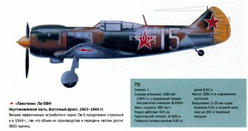 Из истории авиации - Ла-5.JPG